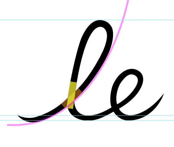 le-curve